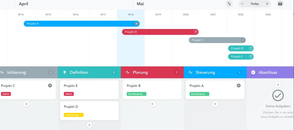DIY Projektportfolioplanung in Meistertask mit der Zeitleiste