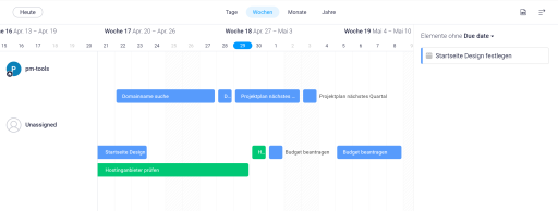 The timeline at monday.com provides an overview of the project's timeline.