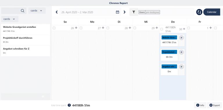 Die Kalenderdarstellung ermöglicht eine schnelle Übersicht über die Zeiterfassung in Trello durch Chronos.
