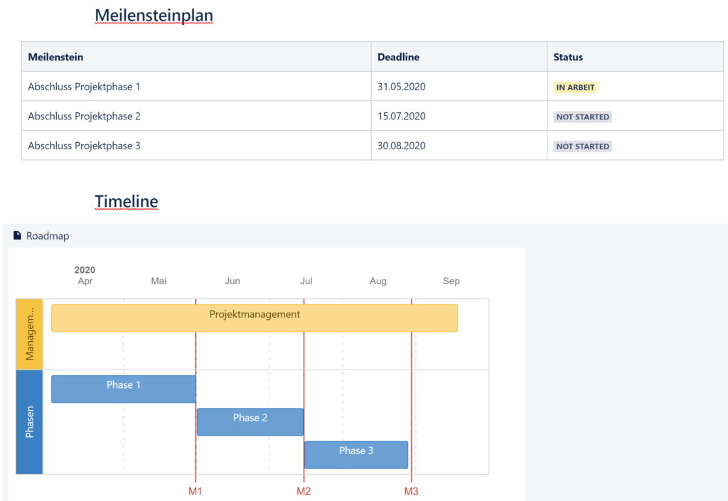 Meilensteinplan und Roadmap in Confluence