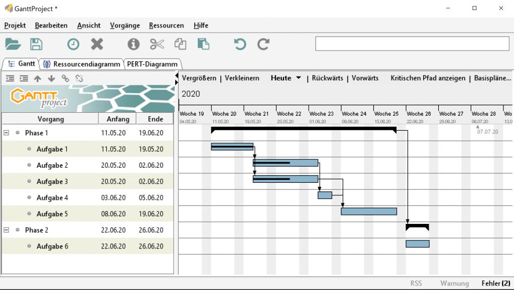 Der Gantt Chart im Freeware Projektplaner GanttProject