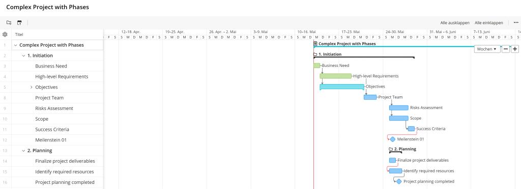Der Snapshot einer Projektplanung in Wrike. Snapshots können per Link geteilt und von Externen genutzt werden.