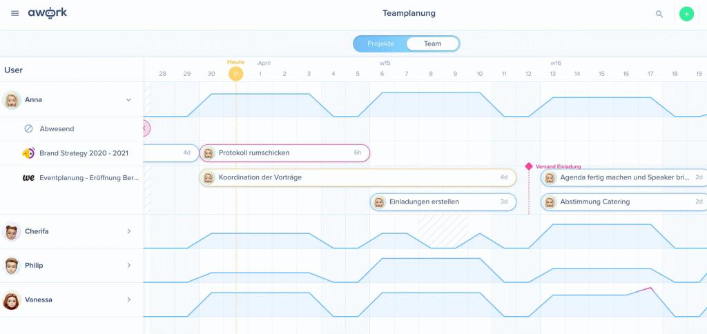 Beispielbild von awork Ressourcenplanung und Teamplanung