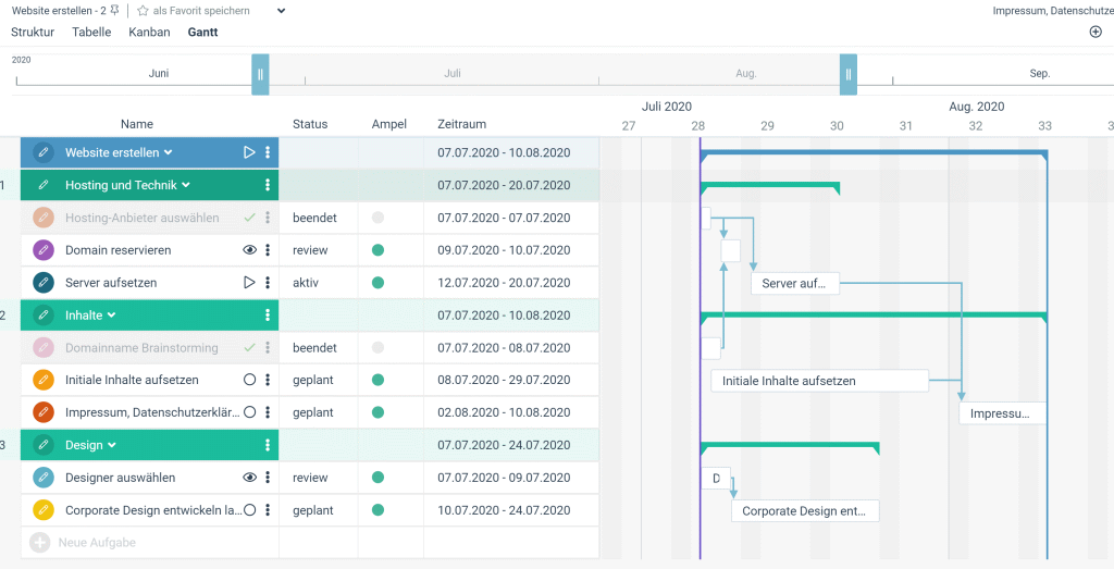 Gantt Chart in factro