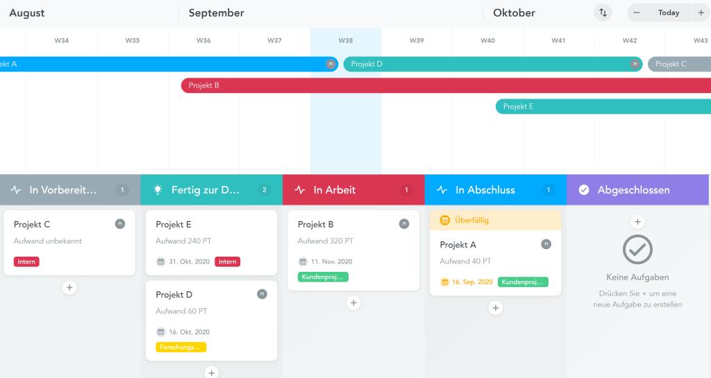Kanban Portfolio Management mit MeisterTask - Boards